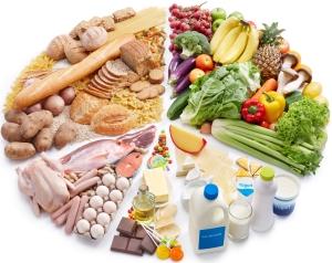 Диета по диетическому питанию